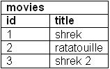 movies_data